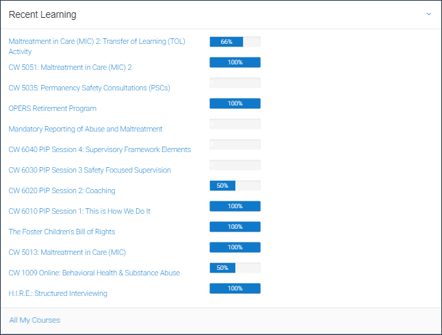 "The ""Recent Learning"" dashboard block, displaying a list of courses and learner progress in each course"