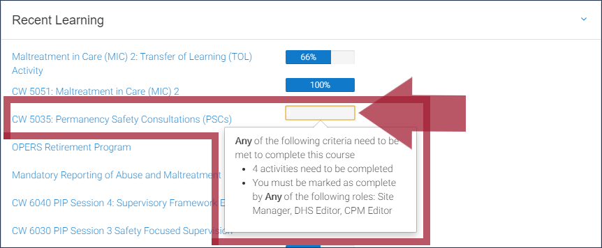 "The ""Recent Learning"" dashboard block, with a single course and empty progress bar highlighted, displaying the message ""Any of the following criteria need to be met to complete this course: 4 activities need to be completed, You must be marked as complete by Any of the following roles: Site Manager, DHS Editor, CPM Editor"""